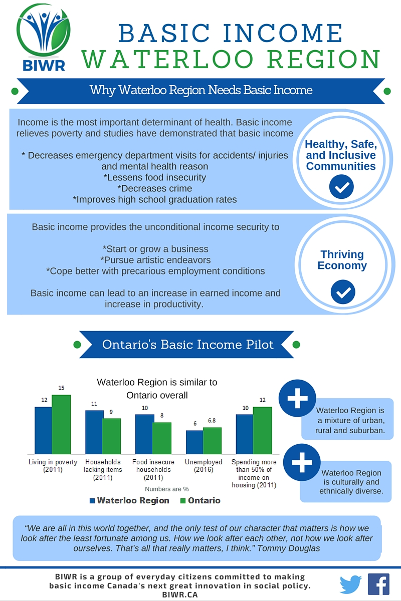 Find out more from Basic Income Waterloo Region!